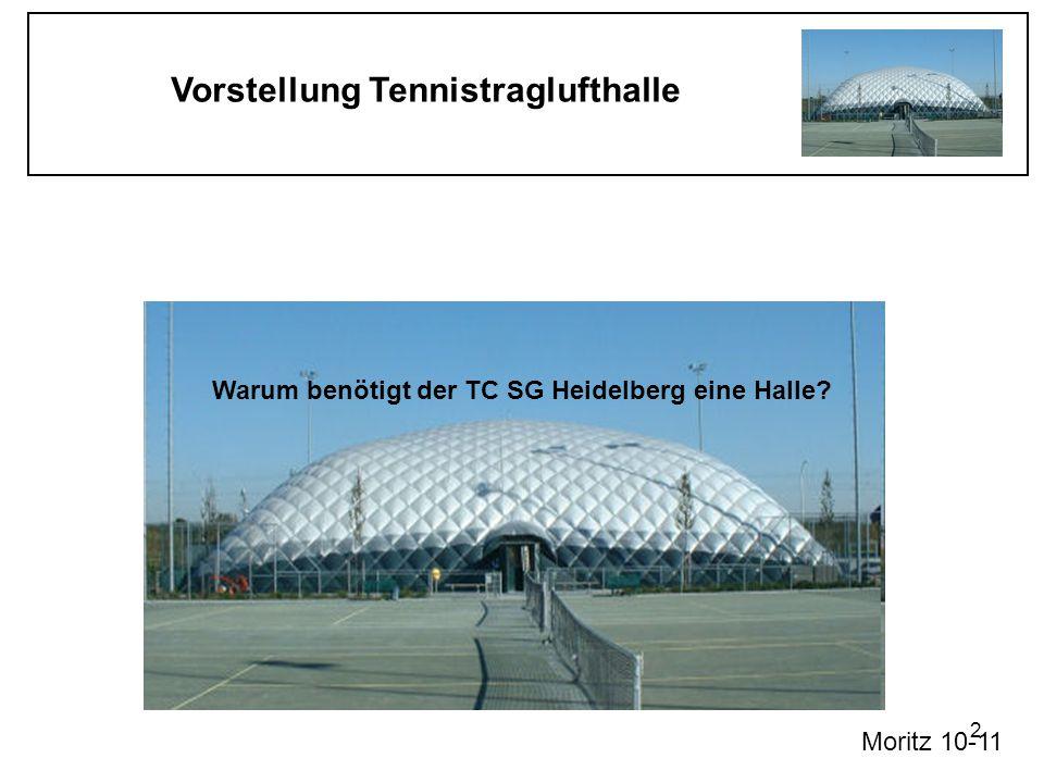 Warum benötigt der TC SG Heidelberg eine Halle