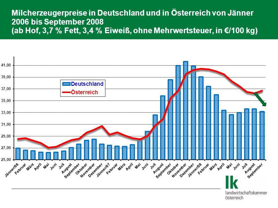 Milcherzeugerpreise in Deutschland und in Österreich von Jänner 2006 bis September 2008 (ab Hof, 3,7 % Fett, 3,4 % Eiweiß, ohne Mehrwertsteuer, in €/100 kg)