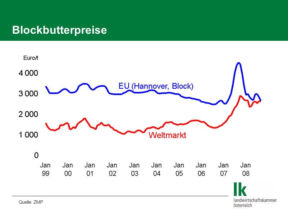 Blockbutterpreise Quelle: ZMP