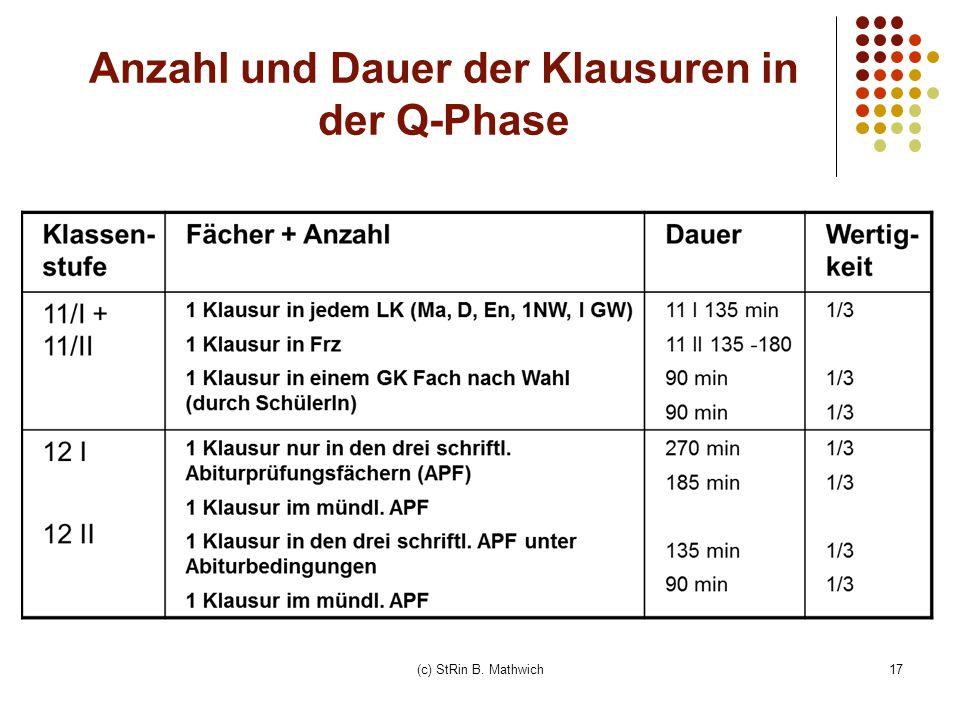 Anzahl und Dauer der Klausuren in der Q-Phase