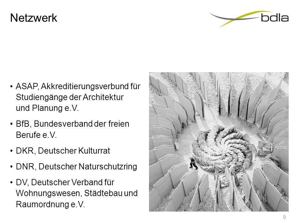 Netzwerk FLL, Forschungsgesellschaft Landschaftsentwicklung, Landschaftsbau e.V. Förderverein Bundesstiftung Baukultur.