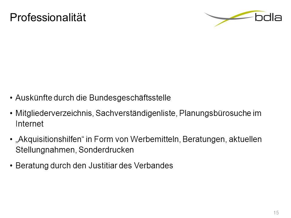 """Serviceleistungen Verbandszeitschrift """"Landschaftsarchitekten und Landschaftsarchitekten Handbuch."""