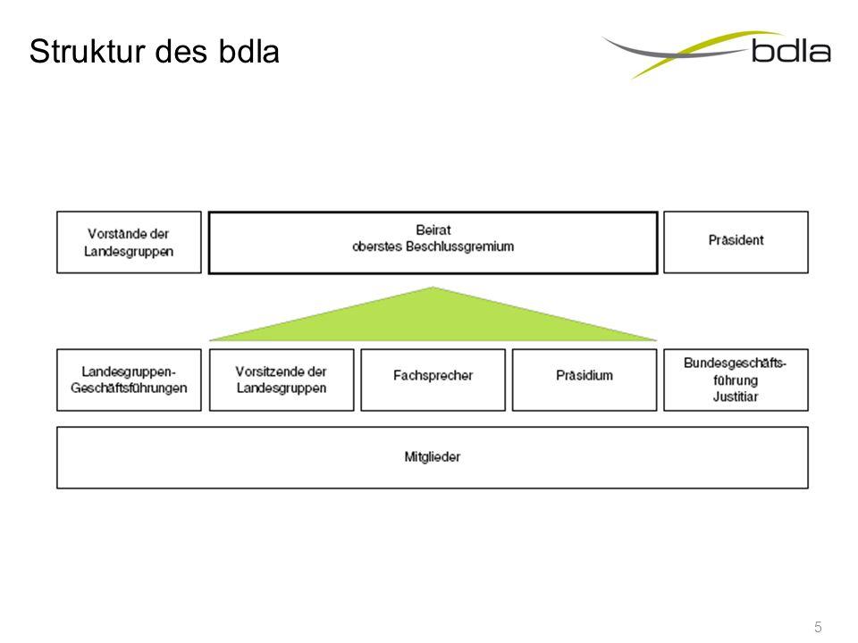 """Mitglied im bdla Ordentliche Mitglieder Personen, die die Berufsbezeichnung """"Garten- und Landschaftsarchitekt oder """"Landschaftsarchitekt führen."""
