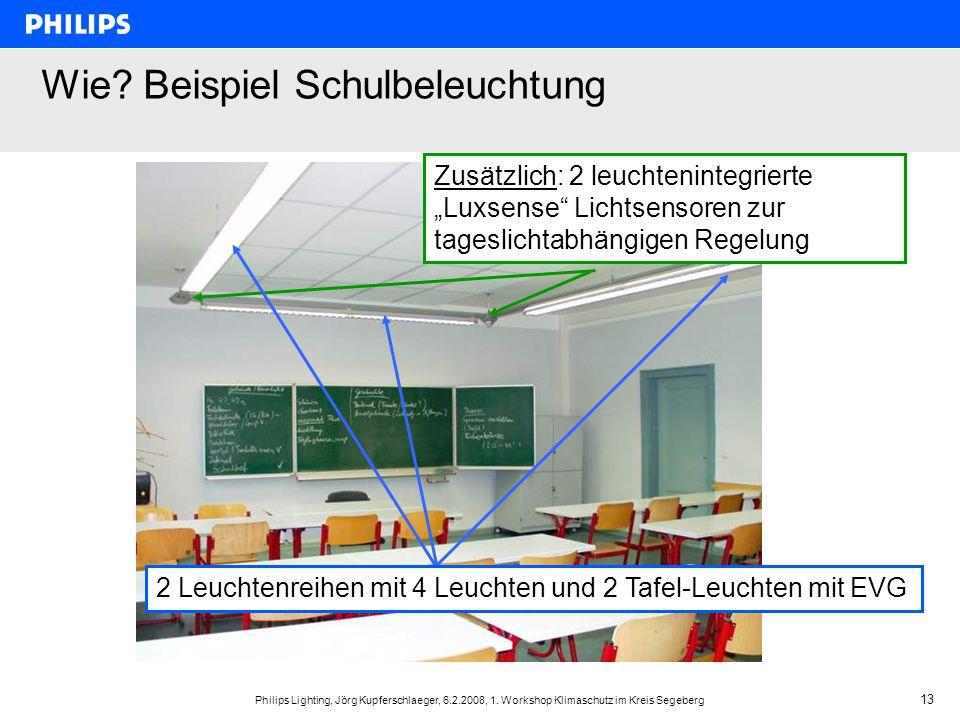 Wie Beispiel Schulbeleuchtung
