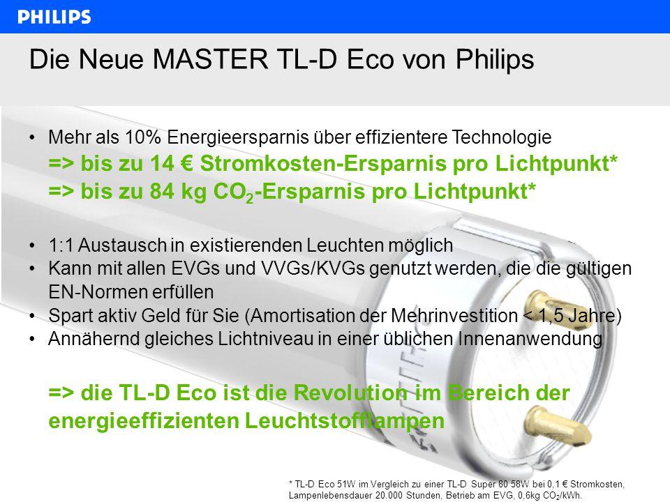 Die Neue MASTER TL-D Eco von Philips