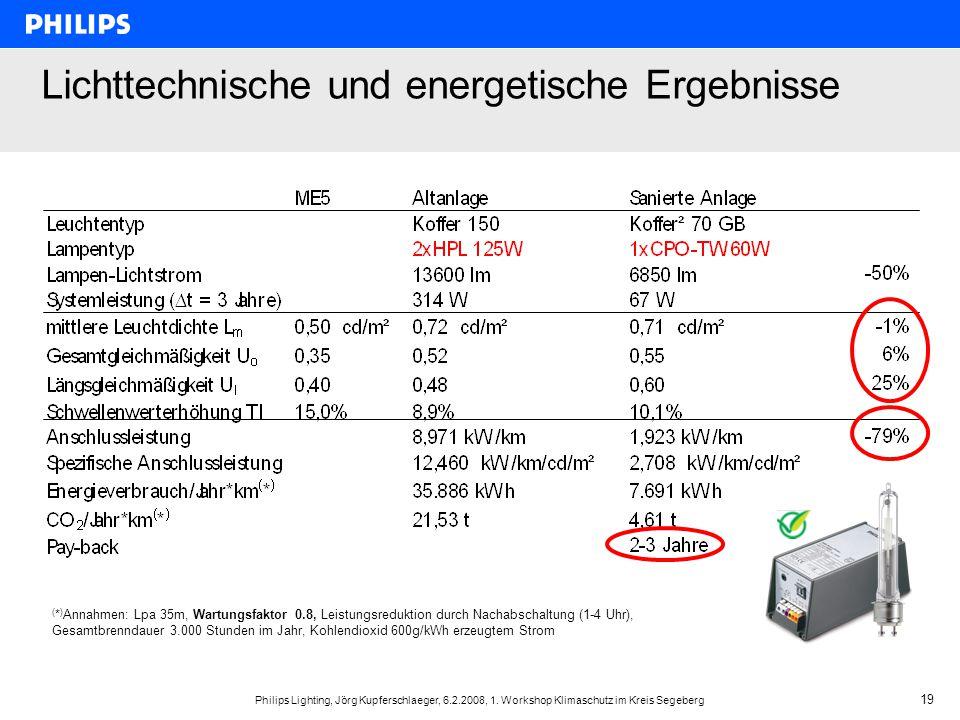 Lichttechnische und energetische Ergebnisse