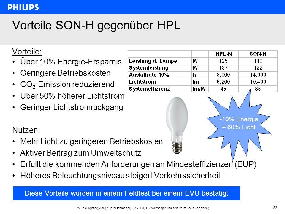 Vorteile SON-H gegenüber HPL