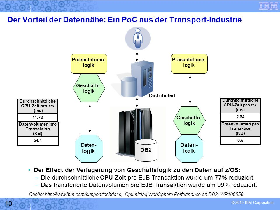 Der Vorteil der Datennähe: Ein PoC aus der Transport-Industrie