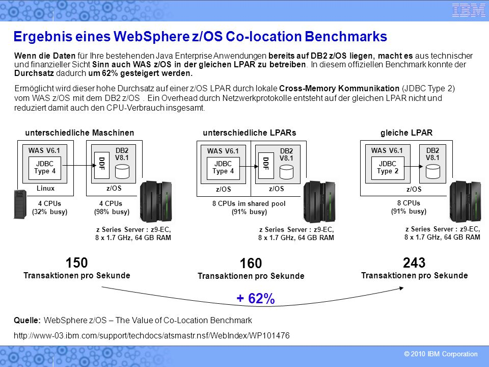 WP101xxx - Why WebSphere Application Server for z/OS