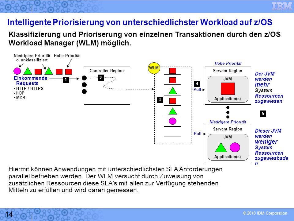 Intelligente Priorisierung von unterschiedlichster Workload auf z/OS