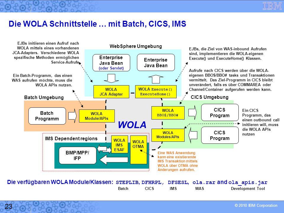 Die WOLA Schnittstelle … mit Batch, CICS, IMS