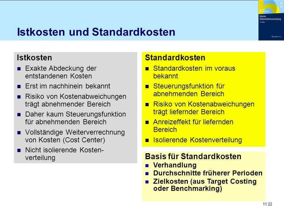 Istkosten und Standardkosten