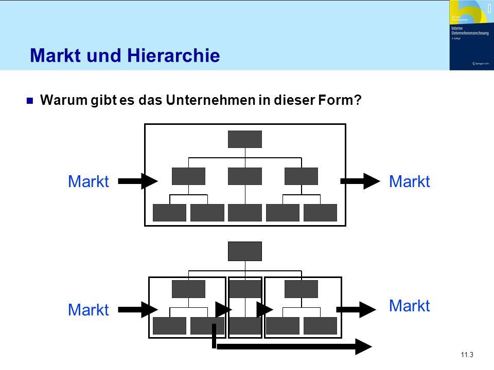 Markt und Hierarchie Markt