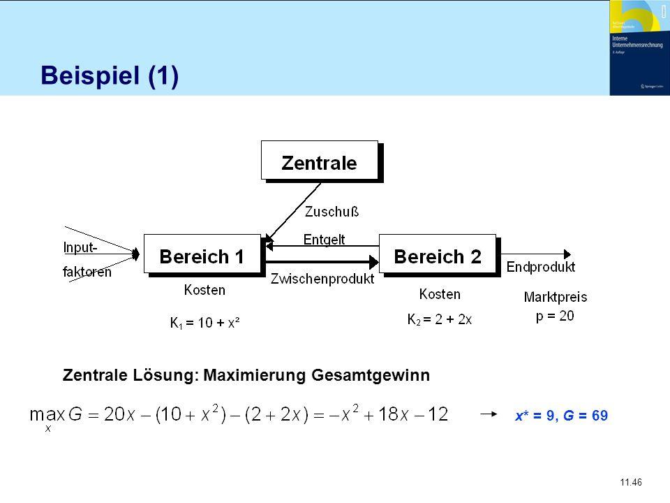 Beispiel (1) Zentrale Lösung: Maximierung Gesamtgewinn x* = 9, G = 69