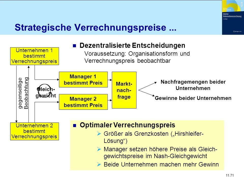 Strategische Verrechnungspreise ...