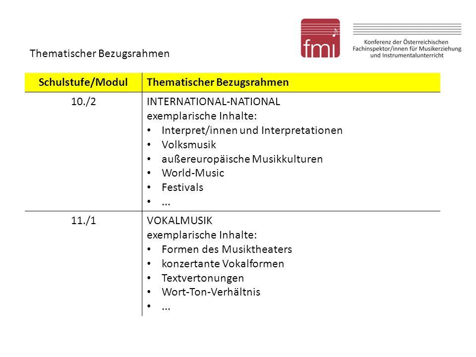 Thematischer Bezugsrahmen Schulstufe/Modul Thematischer Bezugsrahmen