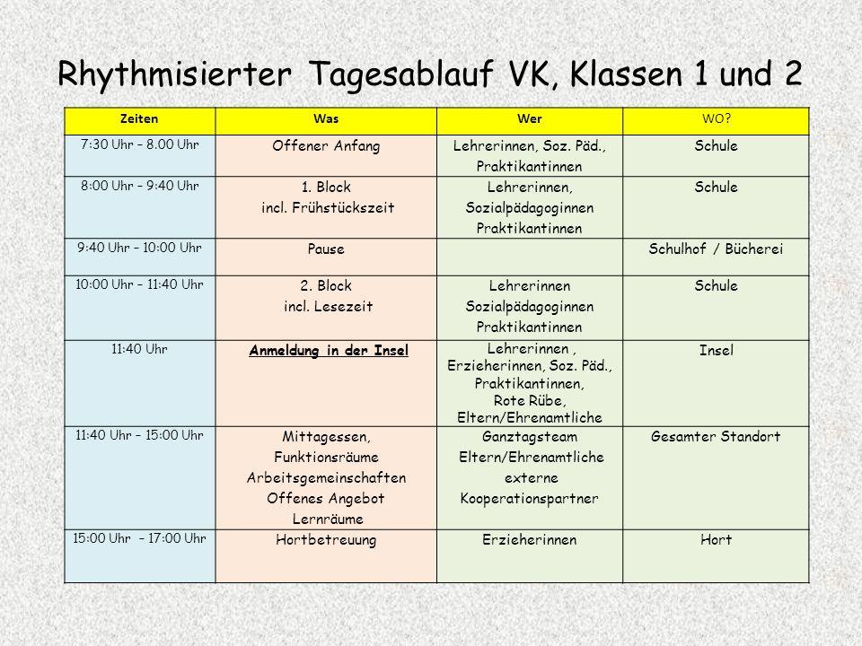 Rhythmisierter Tagesablauf VK, Klassen 1 und 2
