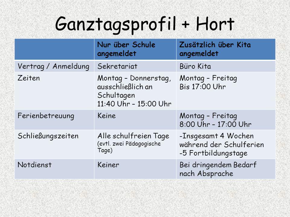 Ganztagsprofil + Hort Nur über Schule angemeldet