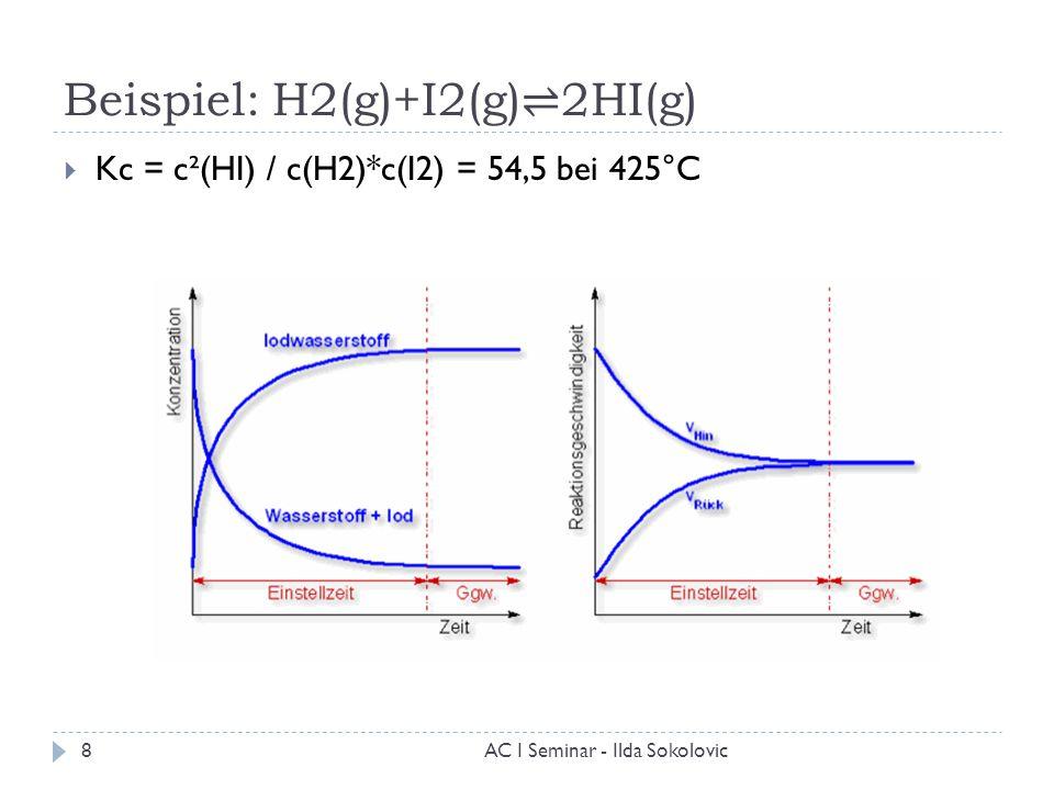 Beispiel: H2(g)+I2(g)⇌2HI(g)