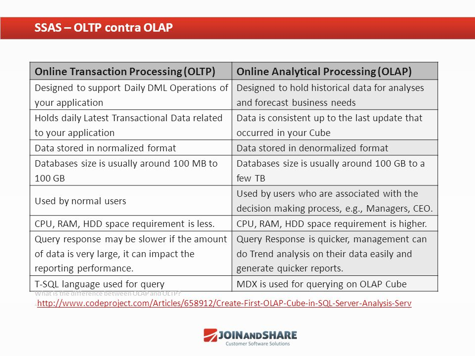 SSAS – OLTP contra OLAP Online Transaction Processing (OLTP)