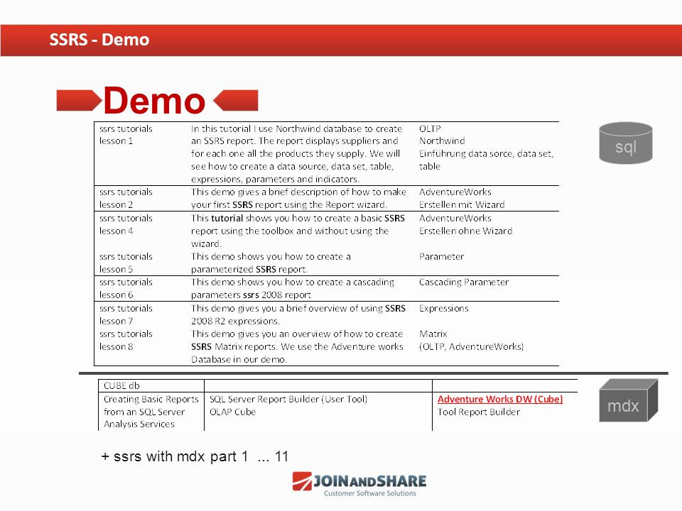 SSRS - Demo Demo sql mdx + ssrs with mdx part 1 ... 11