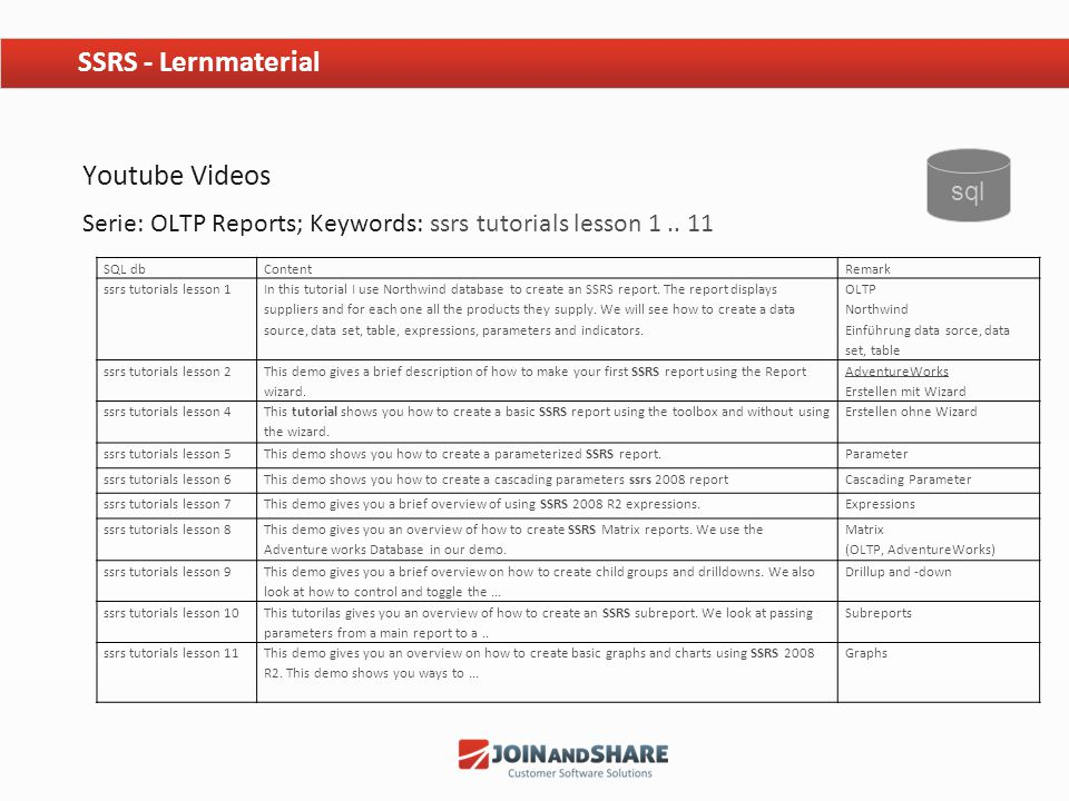 SSRS - Lernmaterial Youtube Videos sql