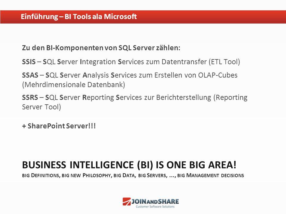 Einführung – BI Tools ala Microsoft