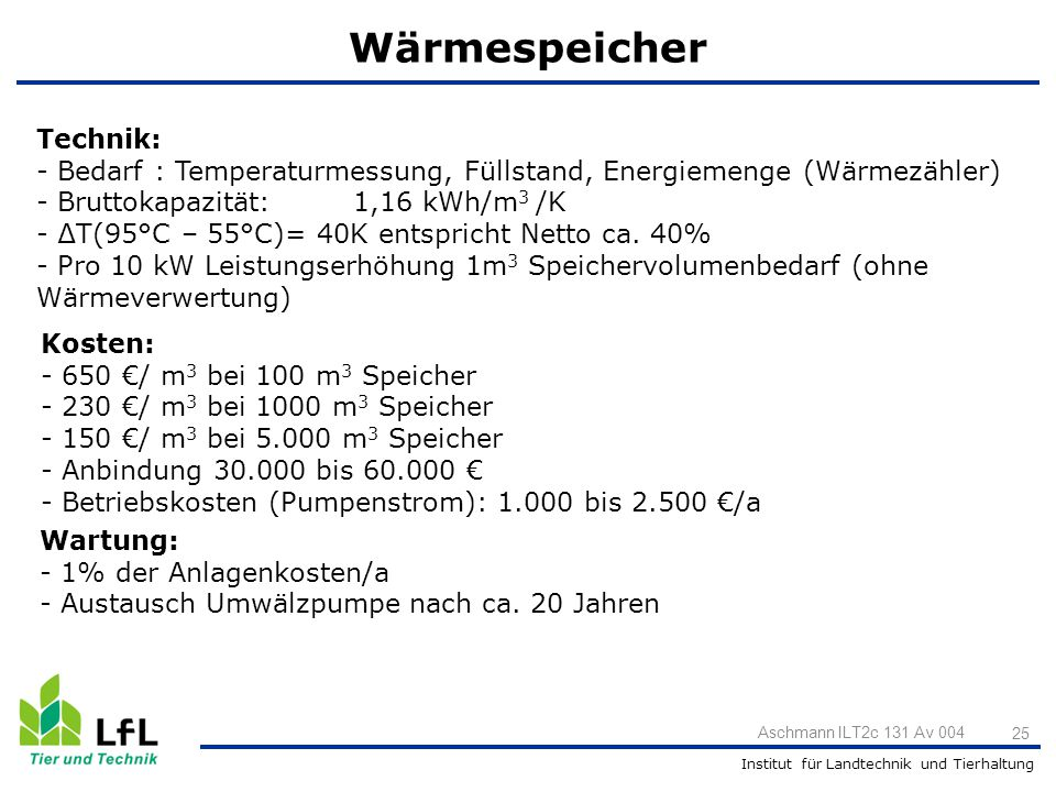 Wärmespeicher Technik: