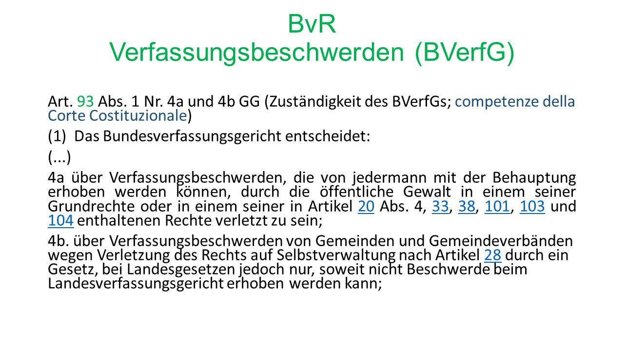BvR Verfassungsbeschwerden (BVerfG)