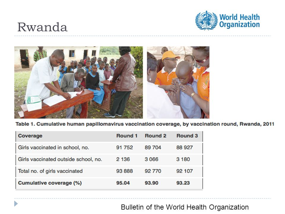 Rwanda Bulletin of the World Health Organization