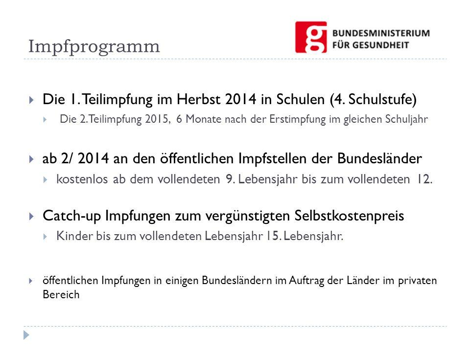Impfprogramm Die 1. Teilimpfung im Herbst 2014 in Schulen (4. Schulstufe)