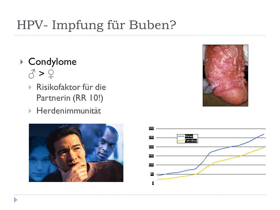 HPV- Impfung für Buben Condylome ♂ > ♀