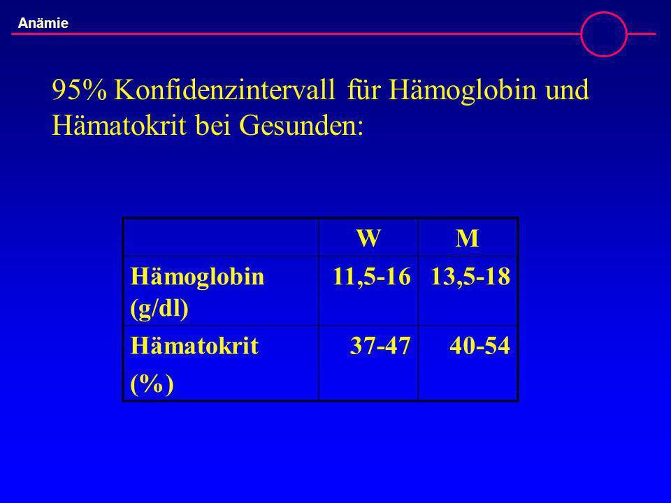 95% Konfidenzintervall für Hämoglobin und Hämatokrit bei Gesunden: