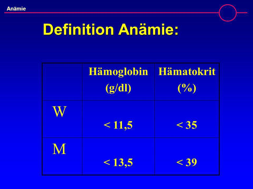 Definition Anämie: W M Hämoglobin (g/dl) Hämatokrit (%) < 11,5