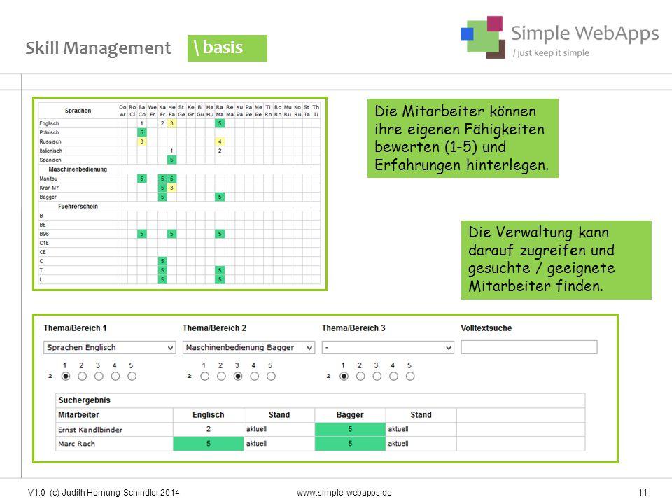 Skill Management \ basis