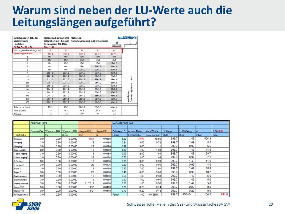 Warum sind neben der LU-Werte auch die Leitungslängen aufgeführt