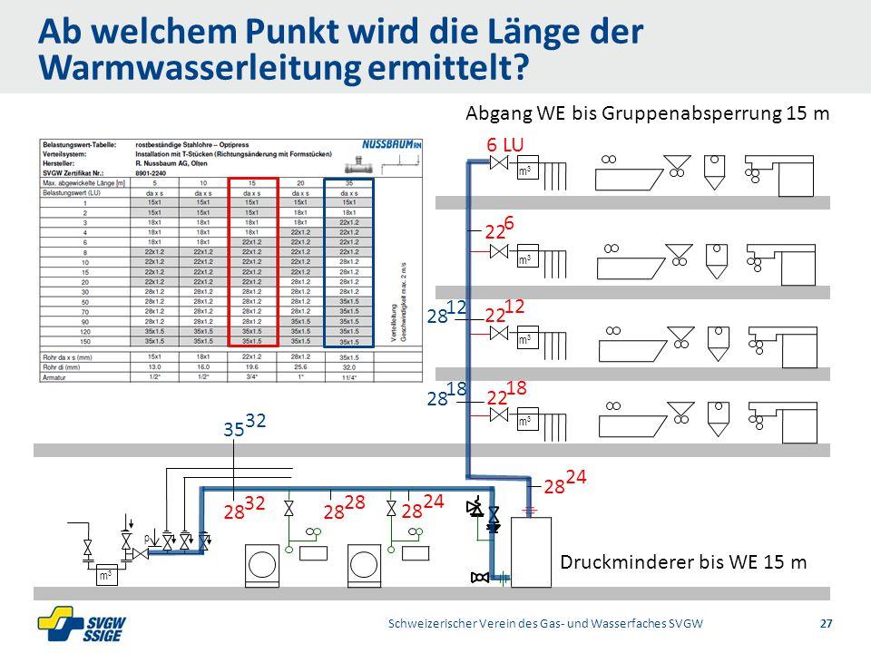 Ab welchem Punkt wird die Länge der Warmwasserleitung ermittelt