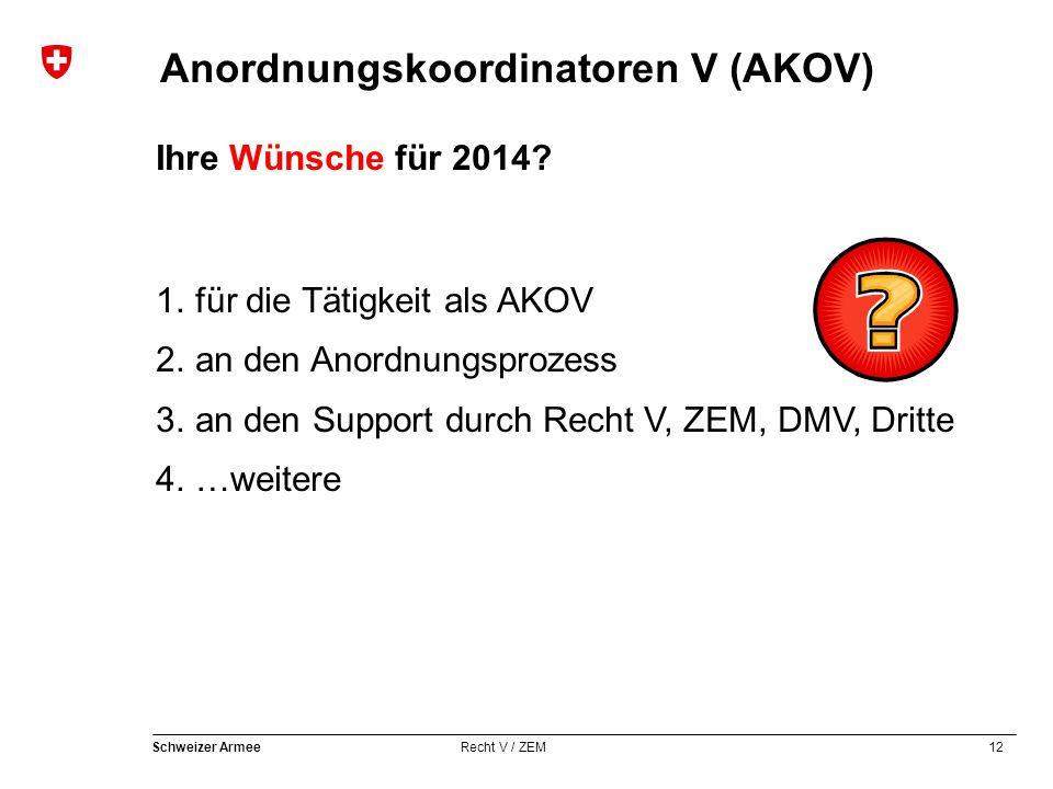 Ihre Wünsche für 2014 für die Tätigkeit als AKOV. an den Anordnungsprozess. an den Support durch Recht V, ZEM, DMV, Dritte.