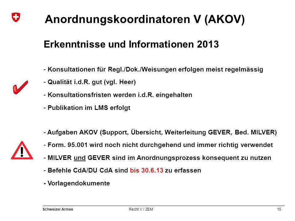 Erkenntnisse und Informationen 2013