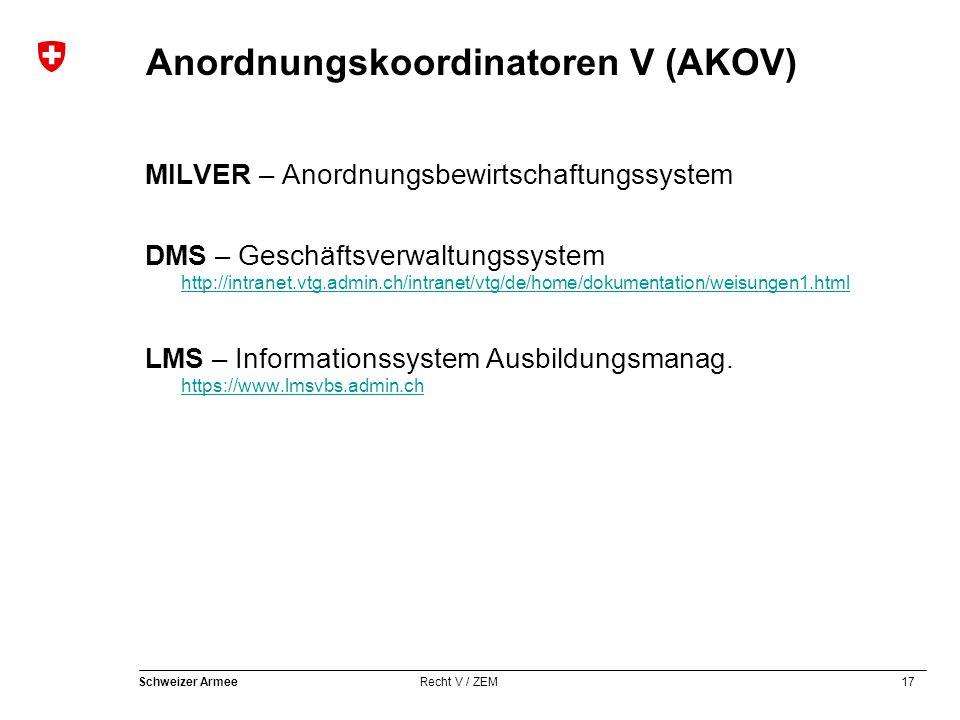 MILVER – Anordnungsbewirtschaftungssystem DMS – Geschäftsverwaltungssystem http://intranet.vtg.admin.ch/intranet/vtg/de/home/dokumentation/weisungen1.html LMS – Informationssystem Ausbildungsmanag.