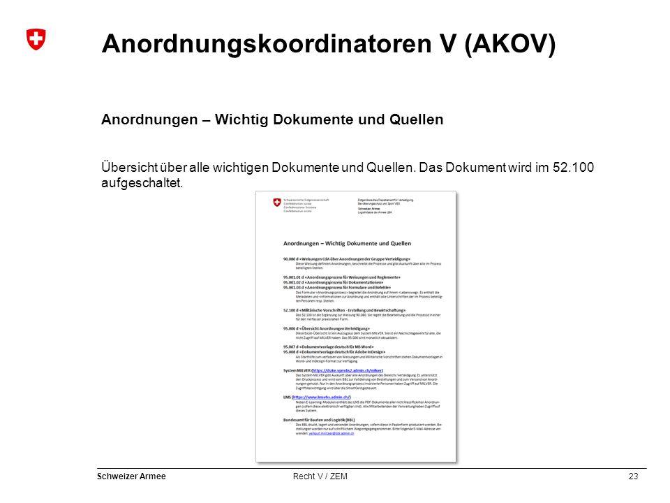 Anordnungen – Wichtig Dokumente und Quellen