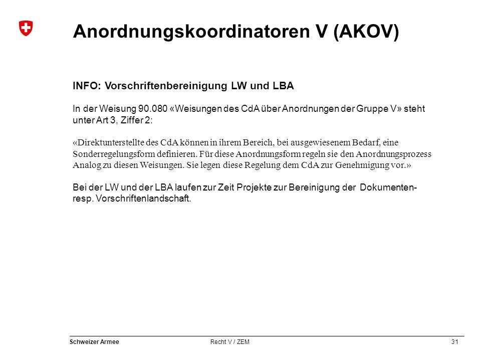 INFO: Vorschriftenbereinigung LW und LBA