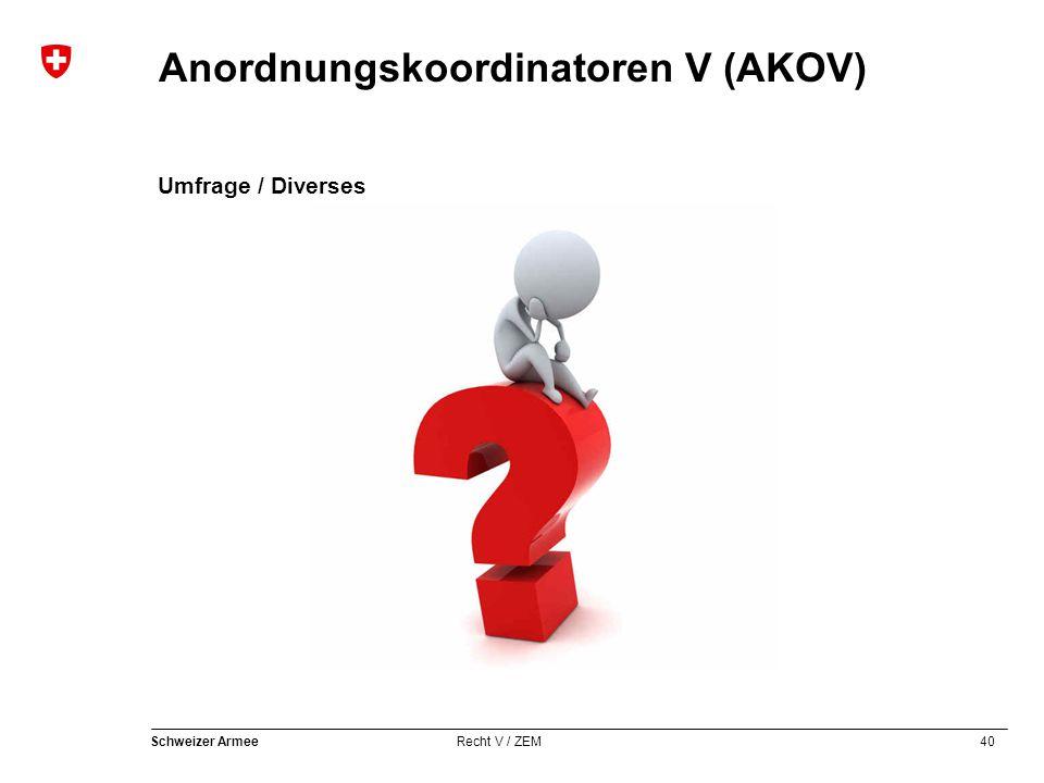 Umfrage / Diverses