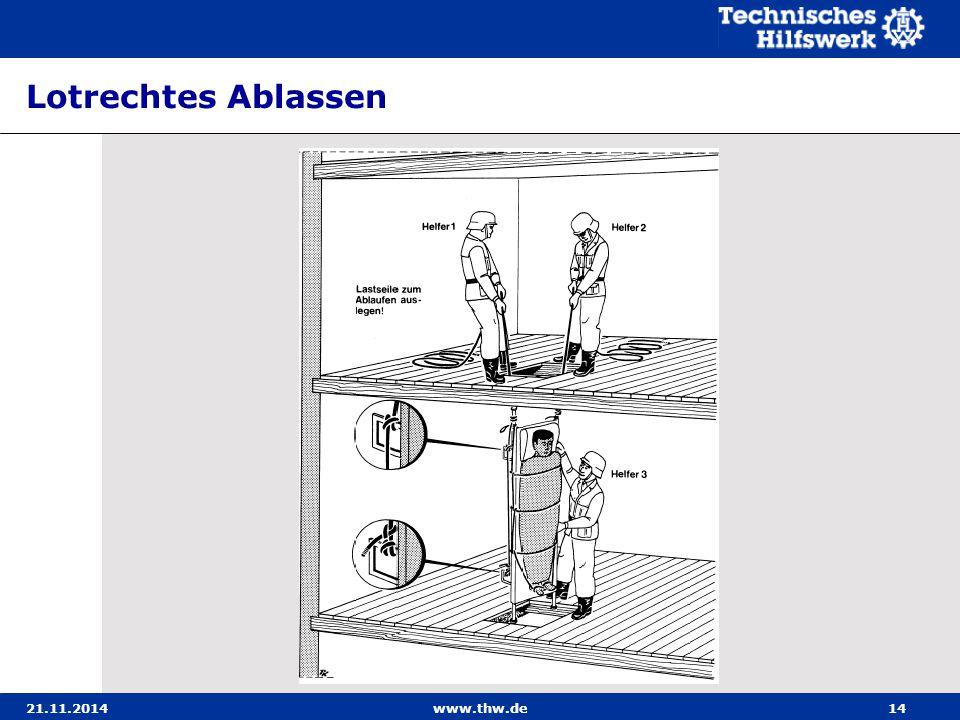 Lotrechtes Ablassen 07.04.2017 www.thw.de