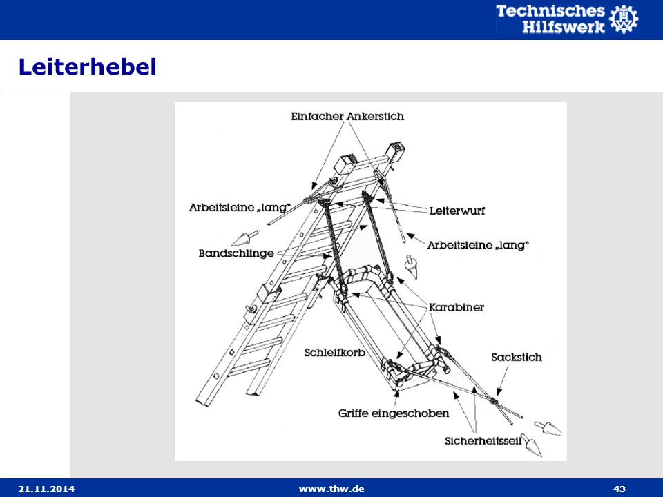 Leiterhebel 07.04.2017 www.thw.de