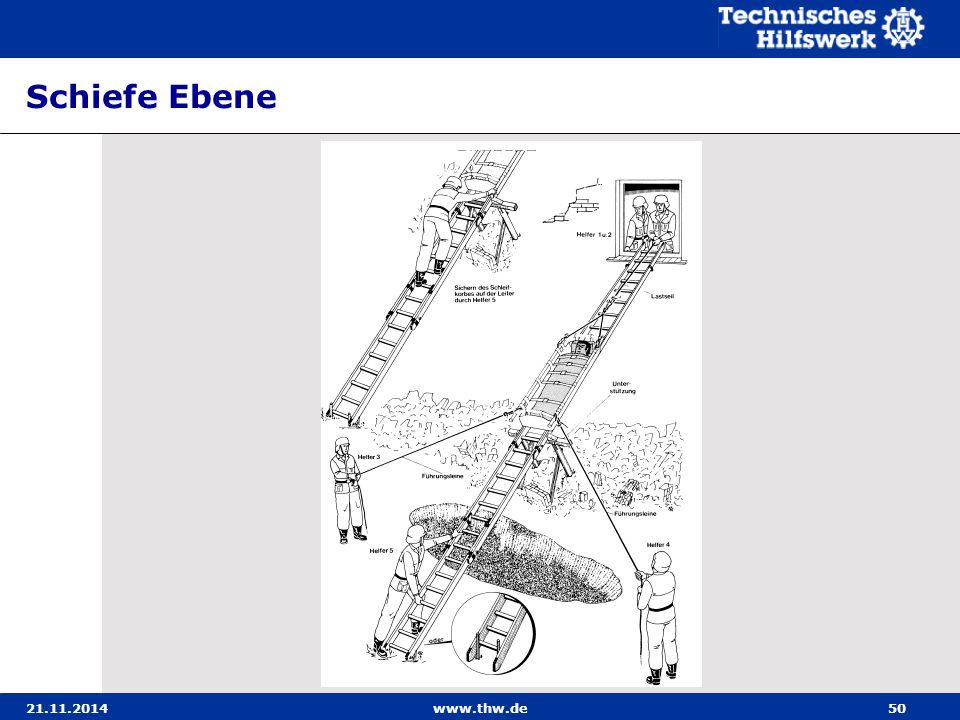 Schiefe Ebene 07.04.2017 www.thw.de