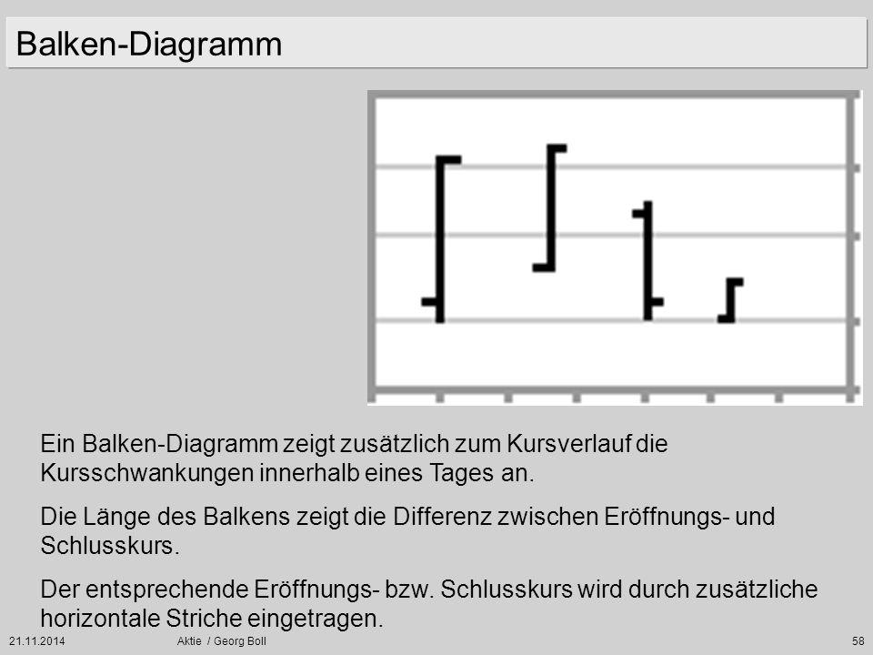 Charmant 83 Fantastisch Wie Man Ein Diagramm Macht Bilder - Der ...