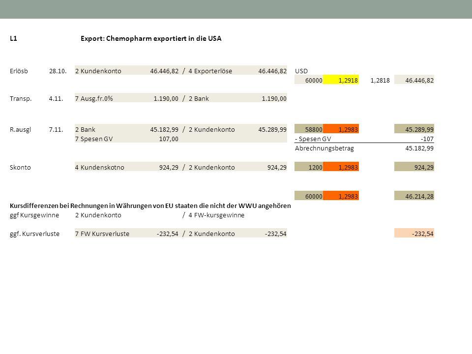 Export: Chemopharm exportiert in die USA