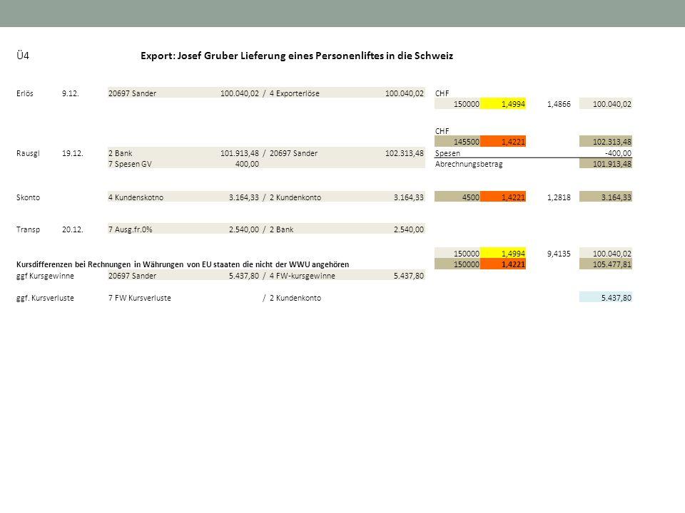 Export: Josef Gruber Lieferung eines Personenliftes in die Schweiz
