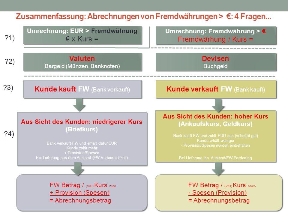 Tolle Zusammenfassung Der Bankenzusammenfassung Bilder - Beispiel ...